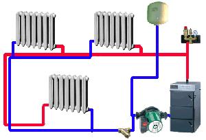 Двухтрубная система отопления загородного дома
